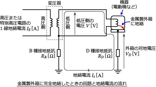 「電験三種「法規」の電気設備技術基準・解釈の問題を解くための重要公式」
