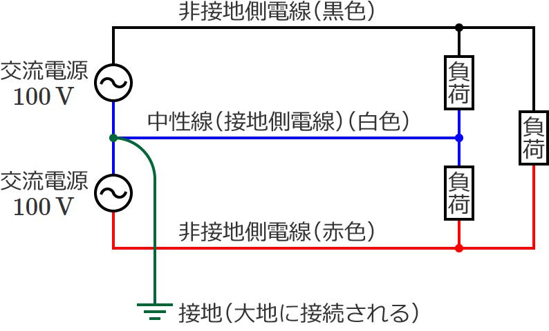 配電線(配電方式)の種類