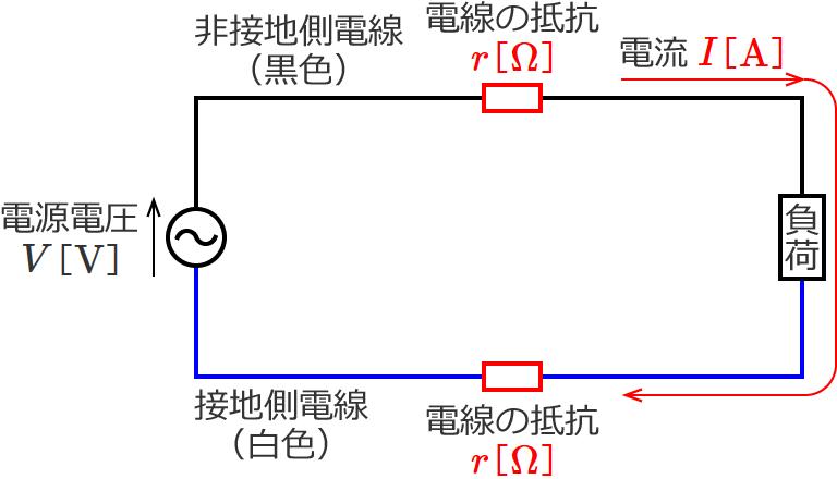 降下 計算 電圧 電圧降下計算式 自動計算|有限会社岡澤工業所|照明ケーブル・分岐ケーブルのパイオニア