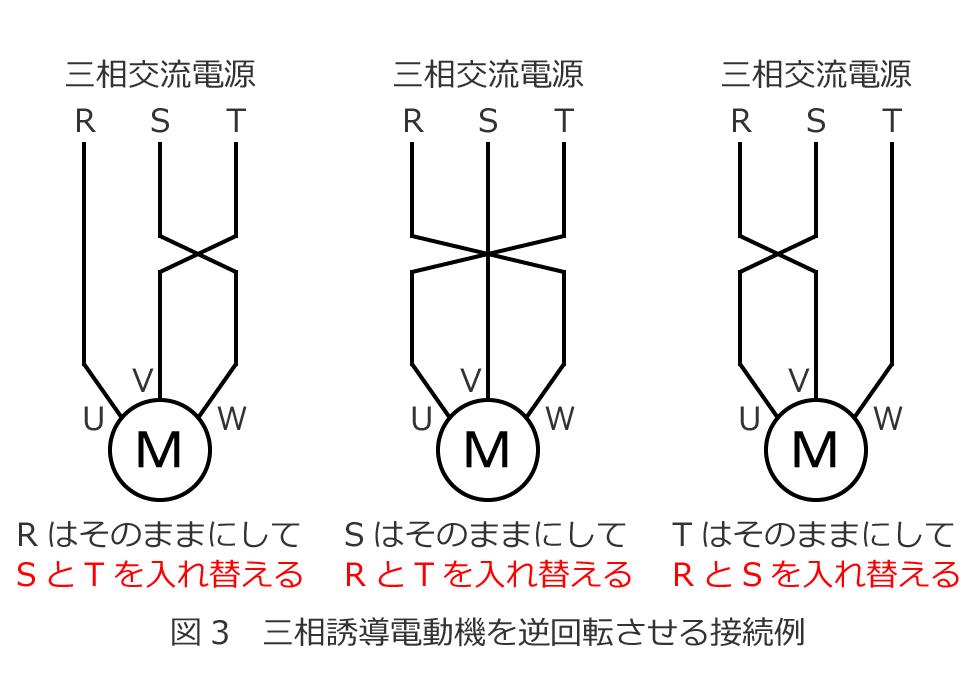 三相誘導電動機を逆回転させる回路 第二種電気工事士の筆記試験で、三相誘導電動機を逆回転させる接続