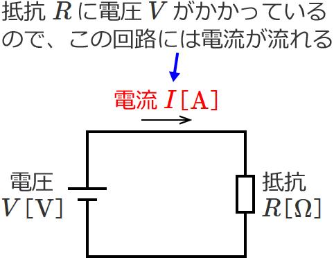 直流電源(電圧V[V])に抵抗が1つ接続された回路
