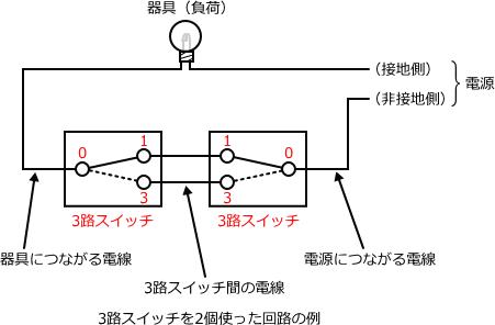 路 配線 三 スイッチ