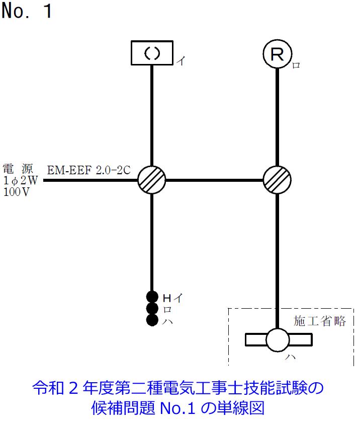 試験 士 申し込み 工事 電気