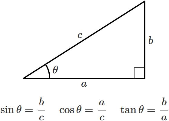 電気数学のお勉強 三角関数