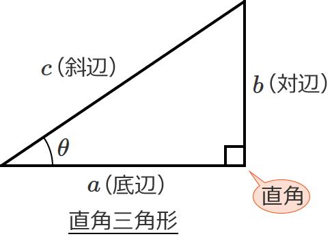 直角三角形と各辺の長さ