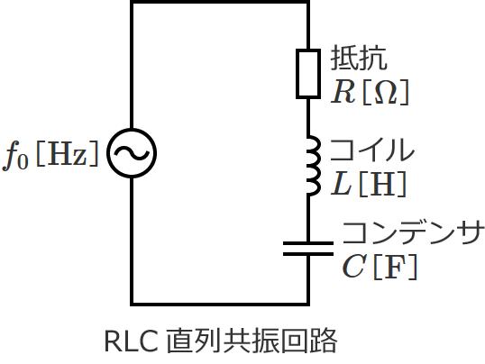 rlc ac circuit related keywords