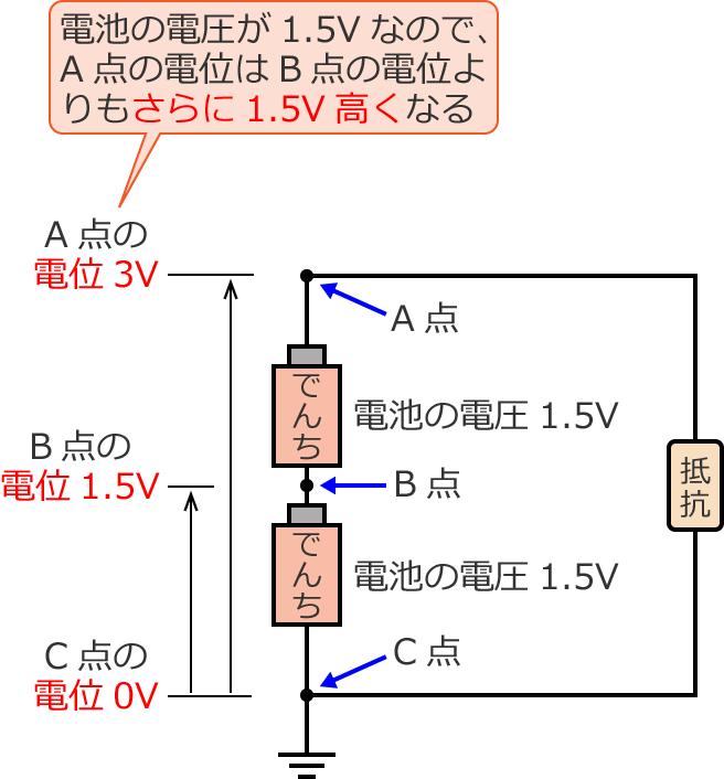 の 違い 電流 と 電圧