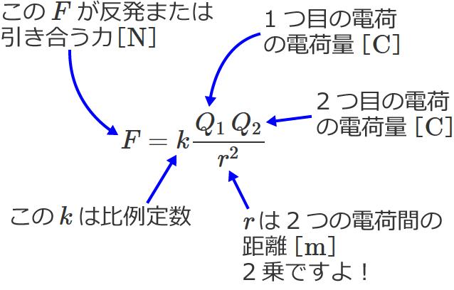 「電気のお勉強」「電気磁気学」「クーロンの法則」
