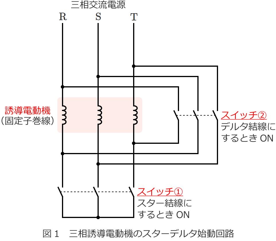 誘導電動機のスターデルタ(Y-Δ...