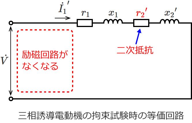 拘束試験時の誘導電動機の等価回路 三相誘導電動機の拘束試験時の等価回路   無負荷試験時の等価回